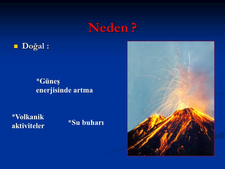 Neden ? Doğal : Doğal : *Volkanik aktiviteler *Su buharı *Güneş enerjisinde artma