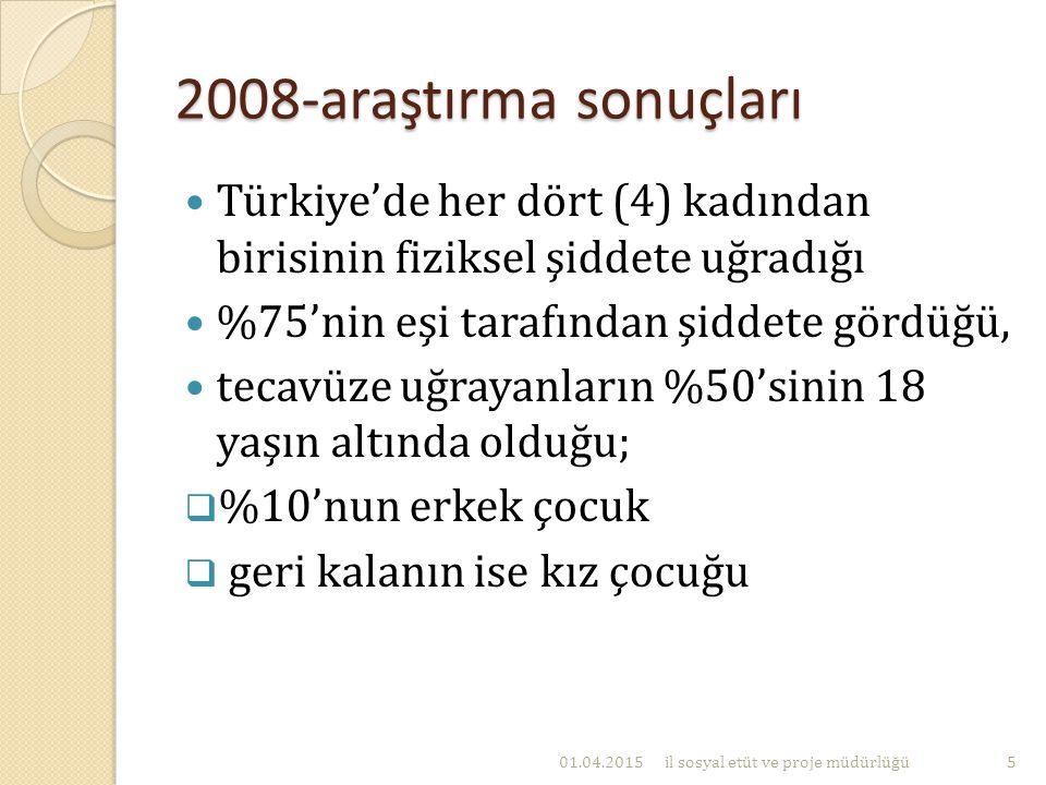 2008-araştırma sonuçları Türkiye'de her dört (4) kadından birisinin fiziksel şiddete uğradığı %75'nin eşi tarafından şiddete gördüğü, tecavüze uğrayan