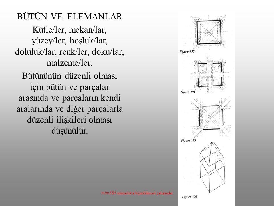 mim384 mimarlıkta biçimbilimsel çalışmalar BÜTÜN VE ELEMANLAR Kütle/ler, mekan/lar, yüzey/ler, boşluk/lar, doluluk/lar, renk/ler, doku/lar, malzeme/le