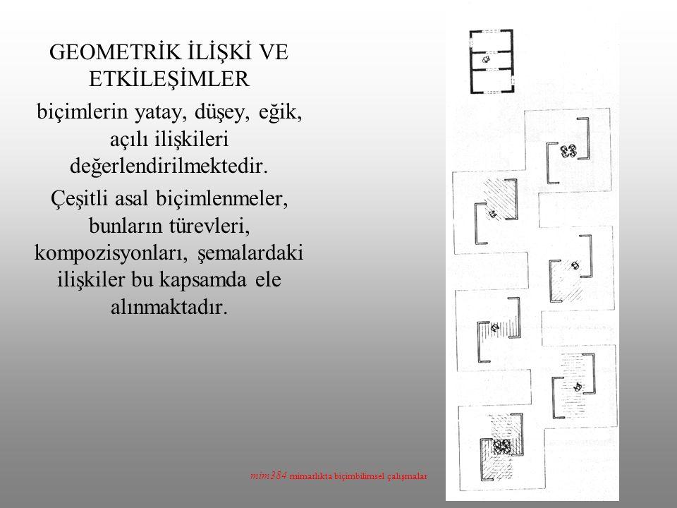 mim384 mimarlıkta biçimbilimsel çalışmalar BOŞLUKLAR Bina öçlüleri ve ölçeği ile ilgili ilk algınan özelliklerden birisi boşluklardır.