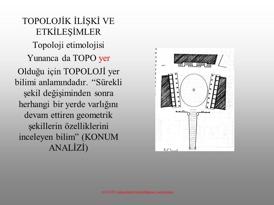 mim384 mimarlıkta biçimbilimsel çalışmalar TOPOLOJİK İLİŞKİ VE ETKİLEŞİMLER Topoloji etimolojisi Yunanca da TOPO yer Olduğu için TOPOLOJİ yer bilimi a