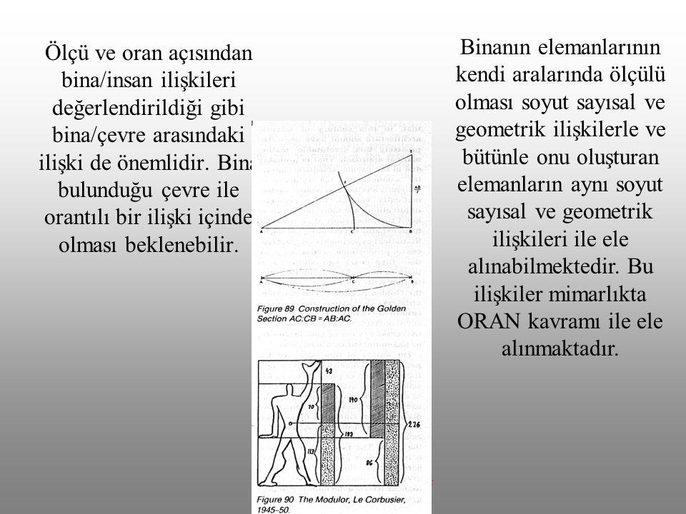 mim384 mimarlıkta biçimbilimsel çalışmalar Ölçü ve oran açısından bina/insan ilişkileri değerlendirildiği gibi bina/çevre arasındaki ilişki de önemlid