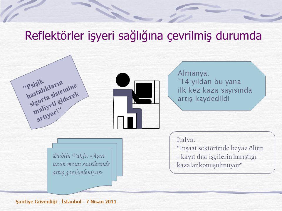 Reflektörler işyeri sağlığına çevrilmiş durumda Almanya: 14 yıldan bu yana ilk kez kaza sayısında artı ş kaydedildi Psişik hastalıkların sigorta sistemine maliyeti giderek artıyor! İtalya: İnşaat sektöründe beyaz ölüm - kayıt dışı işçilerin karıştığı kazalar konuşulmuyor Dublin Vakfı: «Aşırı uzun mesai saatlerinde artış gözlemleniyor» Şantiye Güvenliği - İstanbul - 7 Nisan 2011