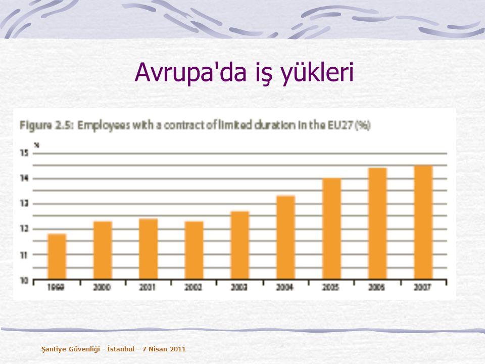 Avrupa da iş yükleri Şantiye Güvenliği - İstanbul - 7 Nisan 2011