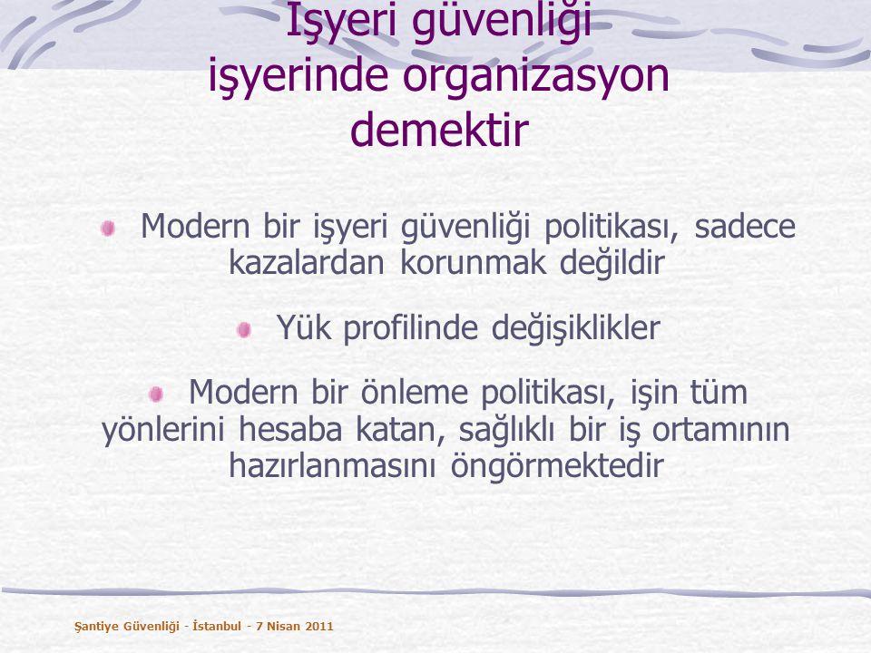 İşyeri güvenliği işyerinde organizasyon demektir Modern bir işyeri güvenliği politikası, sadece kazalardan korunmak değildir Yük profilinde değişiklikler Modern bir önleme politikası, işin tüm yönlerini hesaba katan, sağlıklı bir iş ortamının hazırlanmasını öngörmektedir Şantiye Güvenliği - İstanbul - 7 Nisan 2011