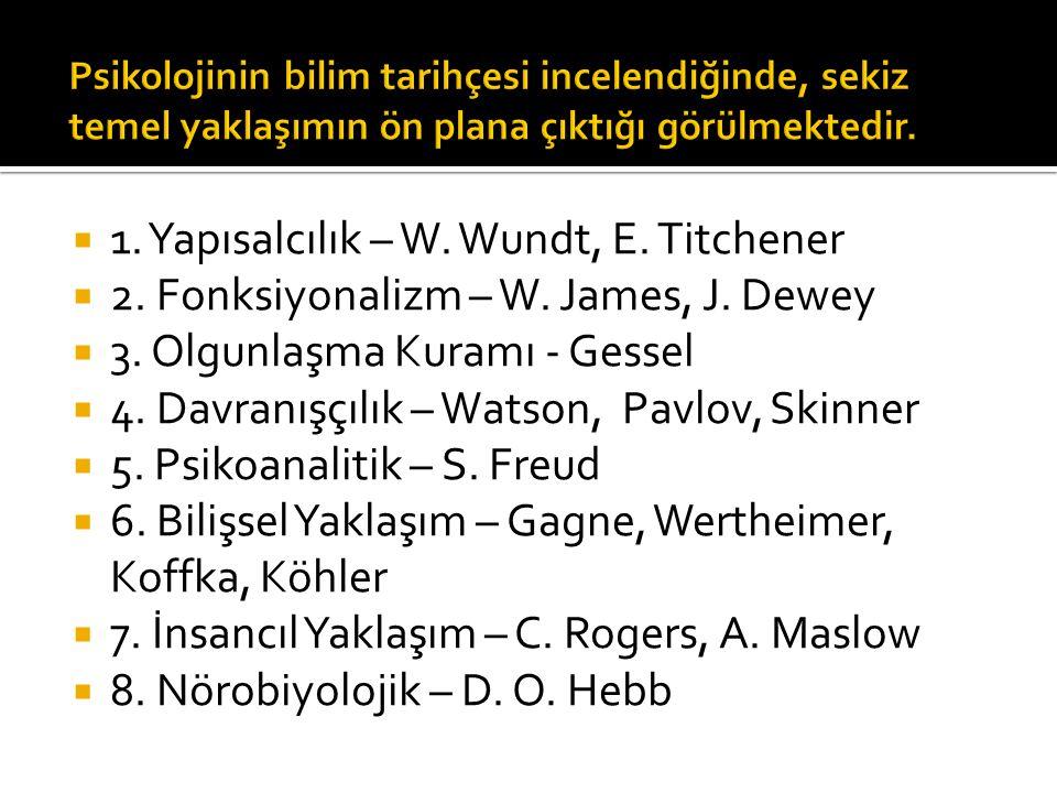 1.Yapısalcılık – W. Wundt, E. Titchener  2. Fonksiyonalizm – W.