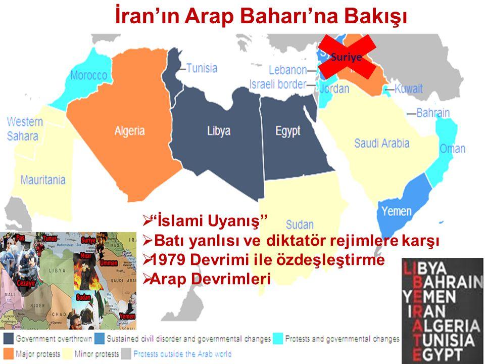 İran'ın Arap Baharı'na Bakışı  İslami Uyanış  Batı yanlısı ve diktatör rejimlere karşı  1979 Devrimi ile özdeşleştirme  Arap Devrimleri Suriye