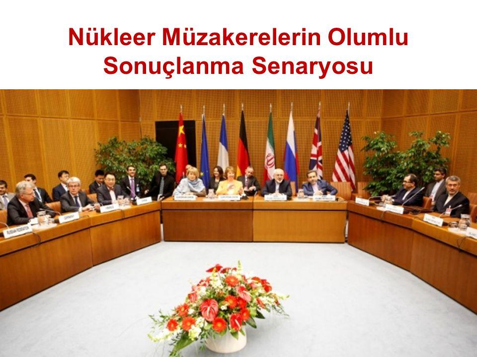 Nükleer Müzakerelerin Olumlu Sonuçlanma Senaryosu