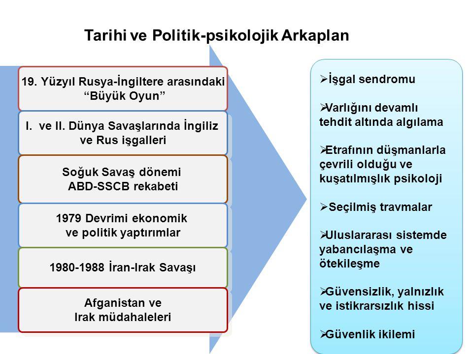 İşbirliği Alanları  Türkiye'nin petrol (%50) ve doğalgaz (%20) ihtiyacının karşılanması  Güney Pars doğalgaz yataklarının belirli fazlarının TPAO tarafından işletilmesi  İran ve Türkmenistan doğalgazının Türkiye üzerinden Avrupa'ya taşınması  Avrupa ve Asya arasında transit ulaşım  Ticaretin geliştirilmesi  Sünni ve Şii halkların birbirlerine yakınlaşması