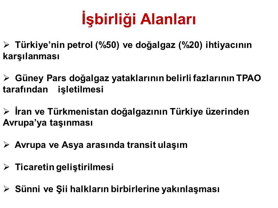 İşbirliği Alanları  Türkiye'nin petrol (%50) ve doğalgaz (%20) ihtiyacının karşılanması  Güney Pars doğalgaz yataklarının belirli fazlarının TPAO ta