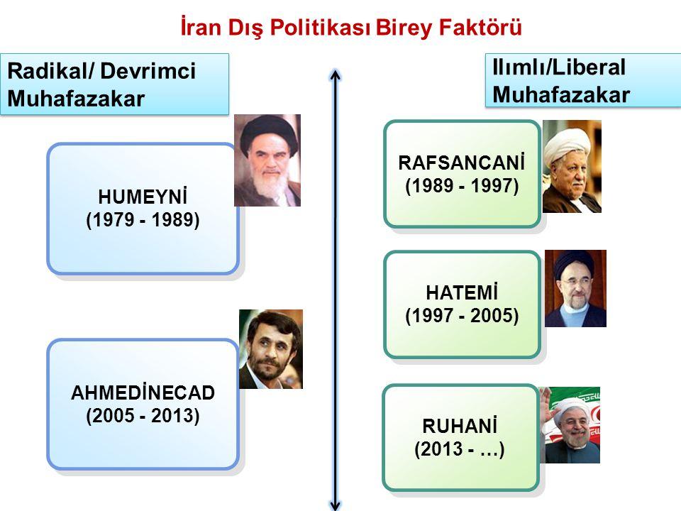 HUMEYNİ (1979 - 1989) HUMEYNİ (1979 - 1989) RAFSANCANİ (1989 - 1997) RAFSANCANİ (1989 - 1997) AHMEDİNECAD (2005 - 2013) AHMEDİNECAD (2005 - 2013) HATEMİ (1997 - 2005) HATEMİ (1997 - 2005) İran Dış Politikası Birey Faktörü Ilımlı/Liberal Muhafazakar Radikal/ Devrimci Muhafazakar RUHANİ (2013 - …) RUHANİ (2013 - …)