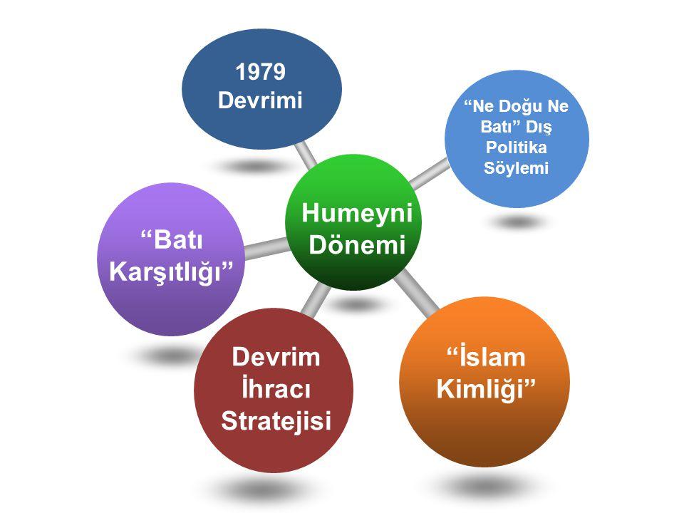 """Humeyni Dönemi """"Ne Doğu Ne Batı"""" Dış Politika Söylemi """"Batı Karşıtlığı"""" """"İslam Kimliği"""" Devrim İhracı Stratejisi 1979 Devrimi"""