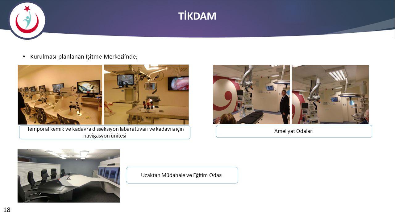 Kurulması planlanan İşitme Merkezi'nde; 18 TİKDAM Temporal kemik ve kadavra disseksiyon labaratuvarı ve kadavra için navigasyon ünitesi Ameliyat Odala