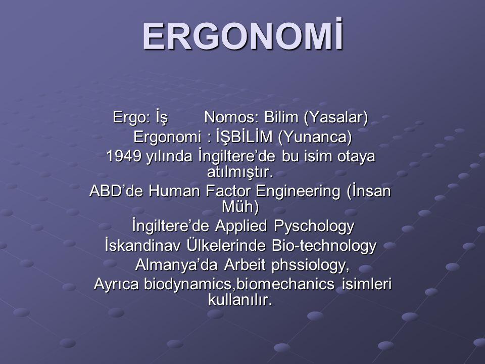 ERGONOMİ Ergo: İş Nomos: Bilim (Yasalar) Ergonomi : İŞBİLİM (Yunanca) Ergonomi : İŞBİLİM (Yunanca) 1949 yılında İngiltere'de bu isim otaya atılmıştır.
