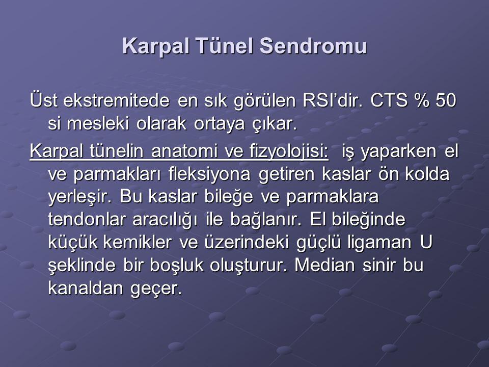 Karpal Tünel Sendromu Üst ekstremitede en sık görülen RSI'dir.