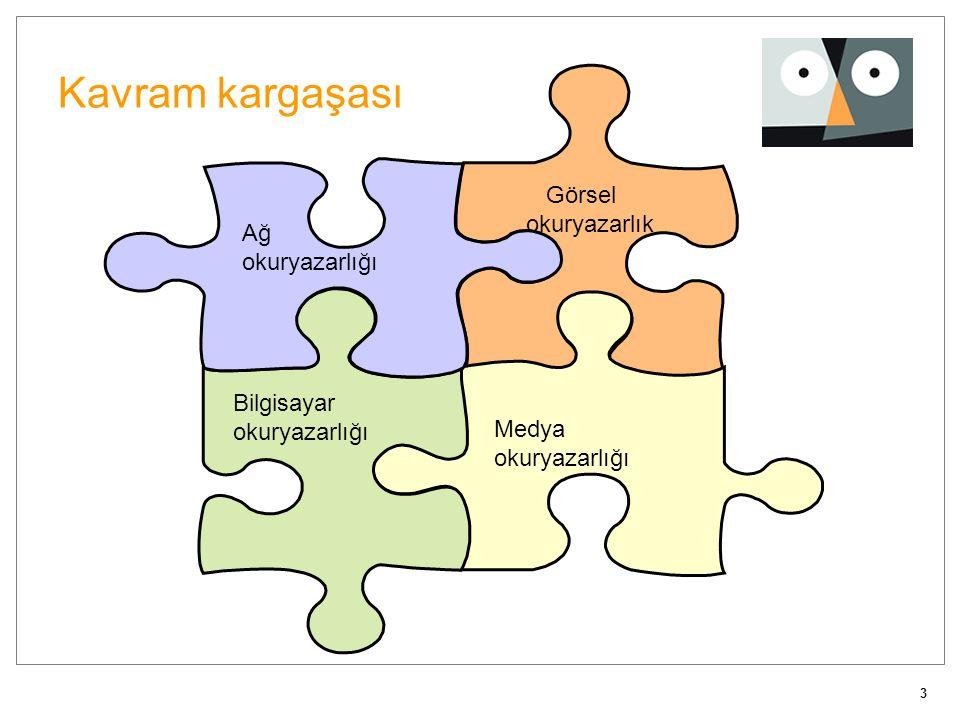 34 Açık kaynak avantajını kullanmak Minimum kaynak harcaması Açık kaynak yazılımlar Açık kaynak hazır programlar Hazır programların içeriği büyük ölçüde jenerik Açık kaynak materyaller –metin –görsel –oyunlar –testler ve egzersizler