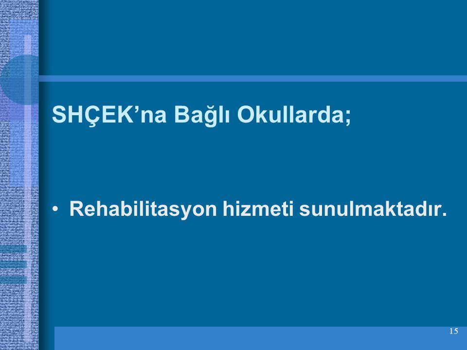 15 SHÇEK'na Bağlı Okullarda; Rehabilitasyon hizmeti sunulmaktadır.