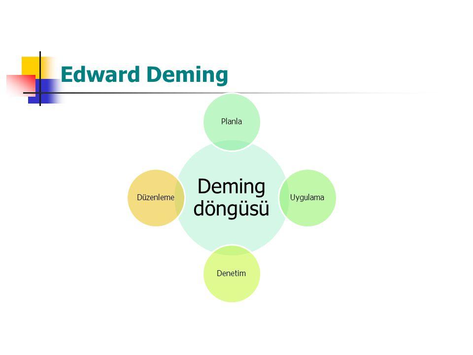 Edward Deming Deming döngüsü PlanlaUygulamaDenetimDüzenleme