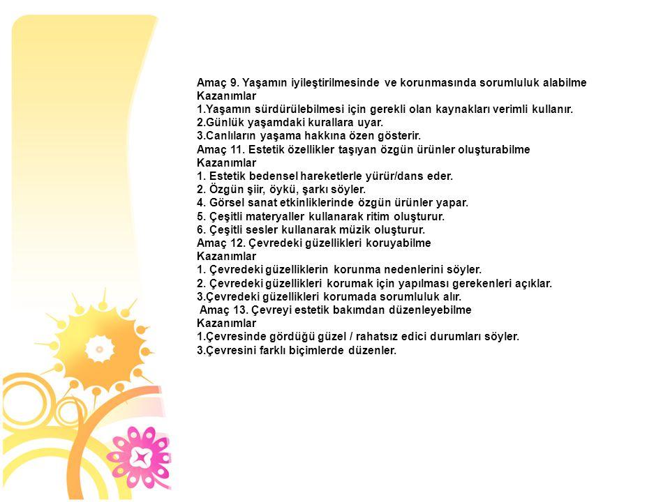 Amaç 9. Yaşamın iyileştirilmesinde ve korunmasında sorumluluk alabilme Kazanımlar 1.Yaşamın sürdürülebilmesi için gerekli olan kaynakları verimli kull