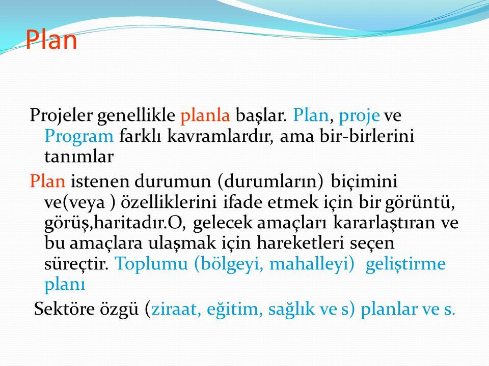Plan Projeler genellikle planla başlar. Plan, proje ve Program farklı kavramlardır, ama bir-birlerini tanımlar Plan istenen durumun (durumların) biçim