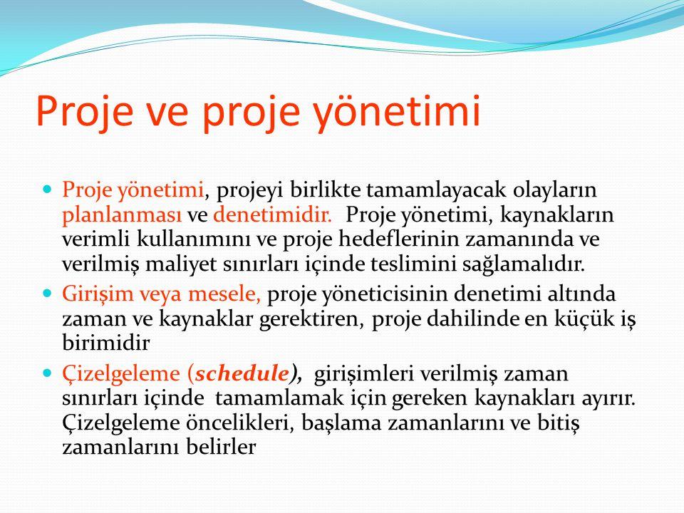 Proje ve proje yönetimi Proje yönetimi, projeyi birlikte tamamlayacak olayların planlanması ve denetimidir. Proje yönetimi, kaynakların verimli kullan