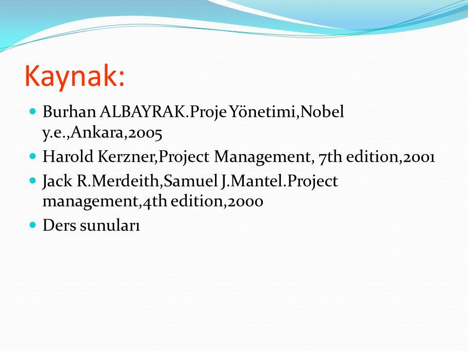 Kaynak: Burhan ALBAYRAK.Proje Yönetimi,Nobel y.e.,Ankara,2005 Harold Kerzner,Project Management, 7th edition,2001 Jack R.Merdeith,Samuel J.Mantel.Proj
