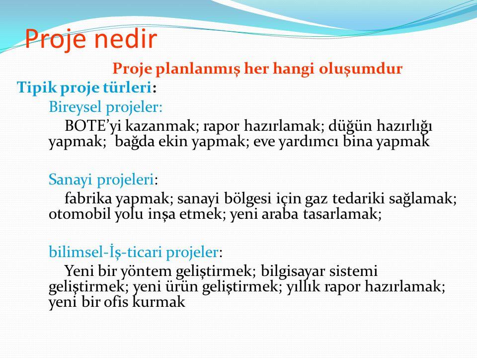 Proje nedir Proje planlanmış her hangi oluşumdur Tipik proje türleri: Bireysel projeler: BOTE'yi kazanmak; rapor hazırlamak; düğün hazırlığı yapmak; b