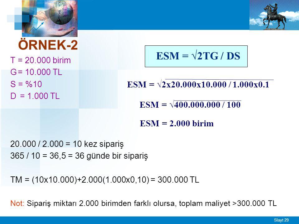 Slayt 29 ÖRNEK-2 T= 20.000 birim G= 10.000 TL S = %10 D = 1.000 TL 20.000 / 2.000 = 10 kez sipariş 365 / 10 = 36,5 = 36 günde bir sipariş TM = (10x10.