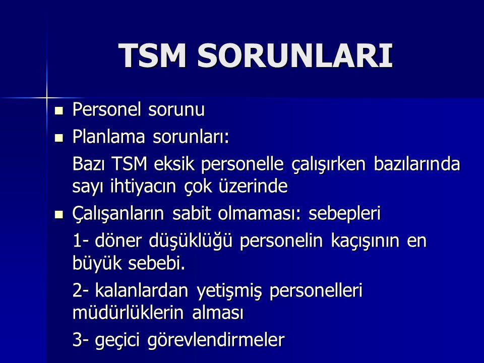TSM SORUNLARI Personel sorunu Personel sorunu Planlama sorunları: Planlama sorunları: Bazı TSM eksik personelle çalışırken bazılarında sayı ihtiyacın çok üzerinde Çalışanların sabit olmaması: sebepleri Çalışanların sabit olmaması: sebepleri 1- döner düşüklüğü personelin kaçışının en büyük sebebi.