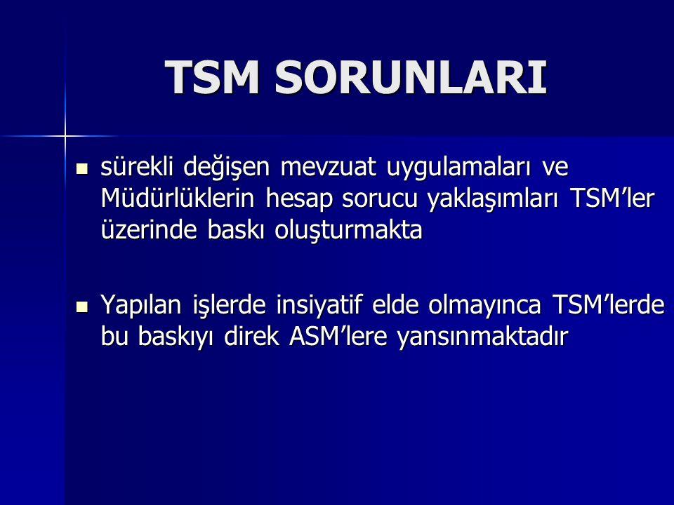 TSM SORUNLARI sürekli değişen mevzuat uygulamaları ve Müdürlüklerin hesap sorucu yaklaşımları TSM'ler üzerinde baskı oluşturmakta sürekli değişen mevzuat uygulamaları ve Müdürlüklerin hesap sorucu yaklaşımları TSM'ler üzerinde baskı oluşturmakta Yapılan işlerde insiyatif elde olmayınca TSM'lerde bu baskıyı direk ASM'lere yansınmaktadır Yapılan işlerde insiyatif elde olmayınca TSM'lerde bu baskıyı direk ASM'lere yansınmaktadır