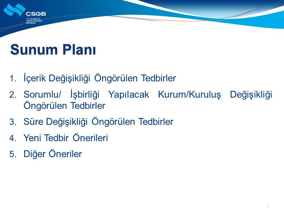 1. İçerik Değişikliği Öngörülen Tedbirler 2. Sorumlu/ İşbirliği Yapılacak Kurum/Kuruluş Değişikliği Öngörülen Tedbirler 3. Süre Değişikliği Öngörülen