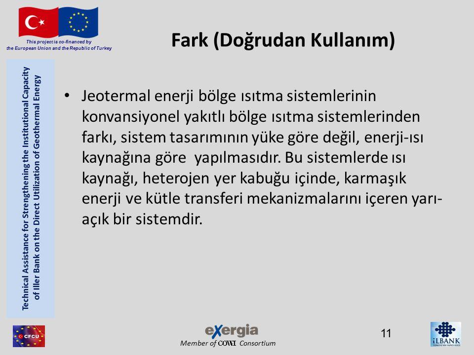 Member of Consortium This project is co-financed by the European Union and the Republic of Turkey Fark (Doğrudan Kullanım) Jeotermal enerji bölge ısıtma sistemlerinin konvansiyonel yakıtlı bölge ısıtma sistemlerinden farkı, sistem tasarımının yüke göre değil, enerji-ısı kaynağına göre yapılmasıdır.