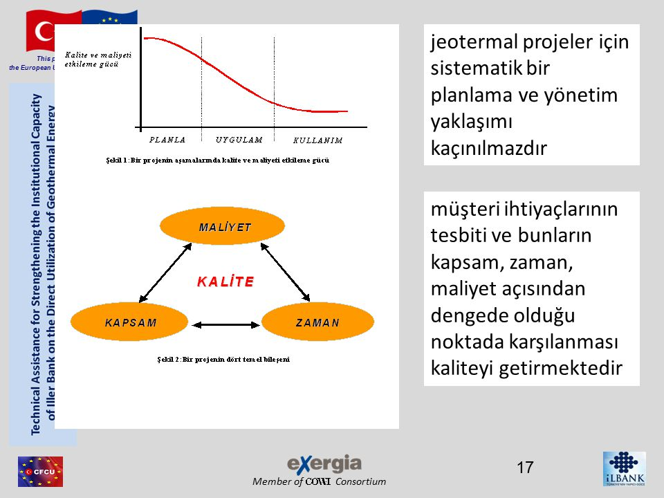 Member of Consortium This project is co-financed by the European Union and the Republic of Turkey 17 jeotermal projeler için sistematik bir planlama v