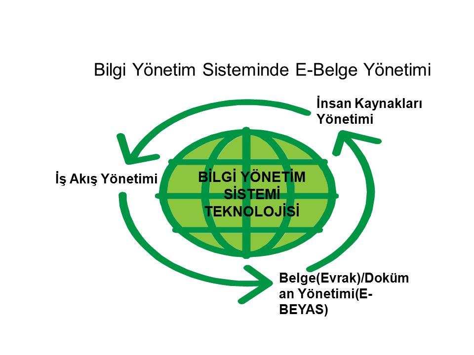 Bilgi Yönetim Sisteminde E-Belge Yönetimi İş Akış Yönetimi İnsan Kaynakları Yönetimi Belge(Evrak)/Doküm an Yönetimi(E- BEYAS) BİLGİ YÖNETİM SİSTEMİ TE