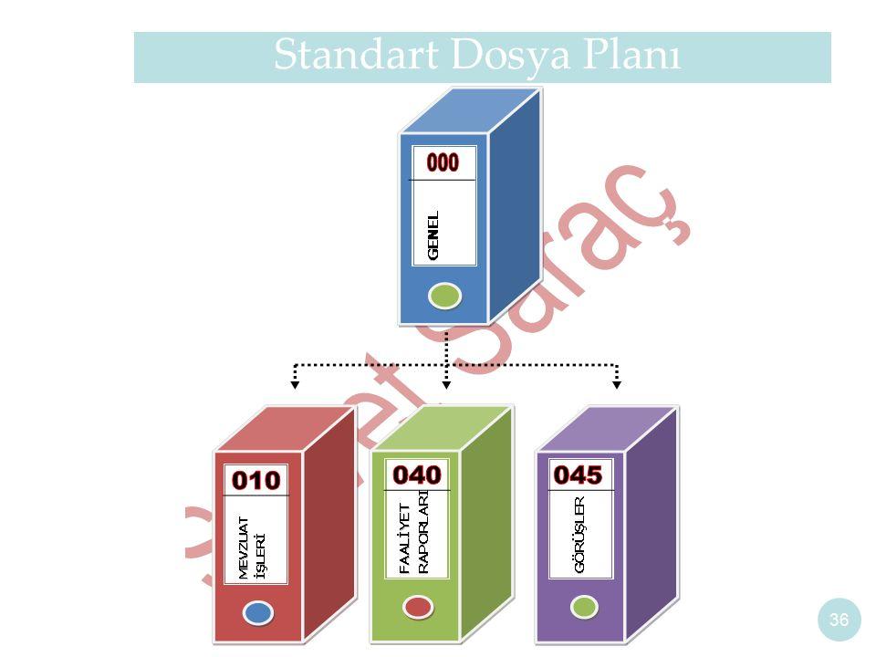 36 Standart Dosya Planı