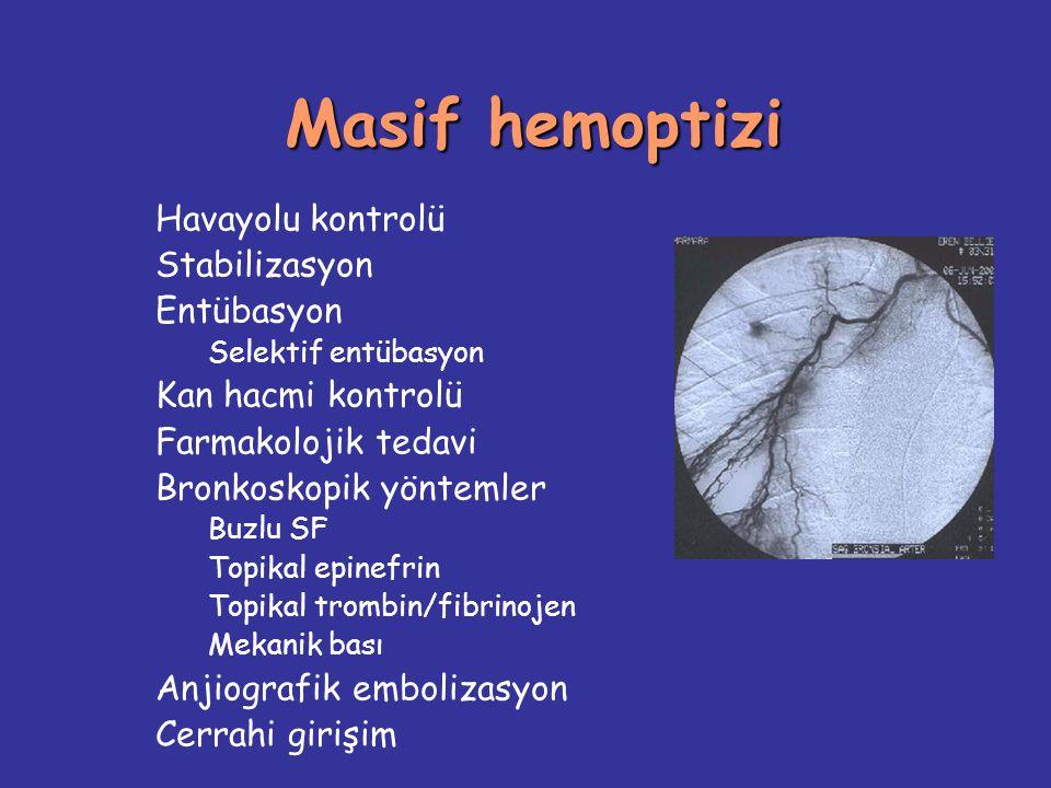 Masif hemoptizi Havayolu kontrolü Stabilizasyon Entübasyon Selektif entübasyon Kan hacmi kontrolü Farmakolojik tedavi Bronkoskopik yöntemler Buzlu SF