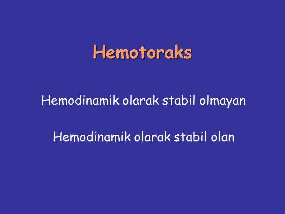 Hemotoraks Hemodinamik olarak stabil olmayan Hemodinamik olarak stabil olan