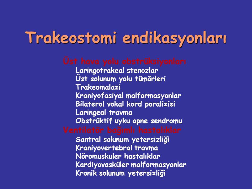 Trakeostomi endikasyonları Üst hava yolu obstrüksiyonları Laringotrakeal stenozlar Üst solunum yolu tümörleri Trakeomalazi Kraniyofasiyal malformasyon