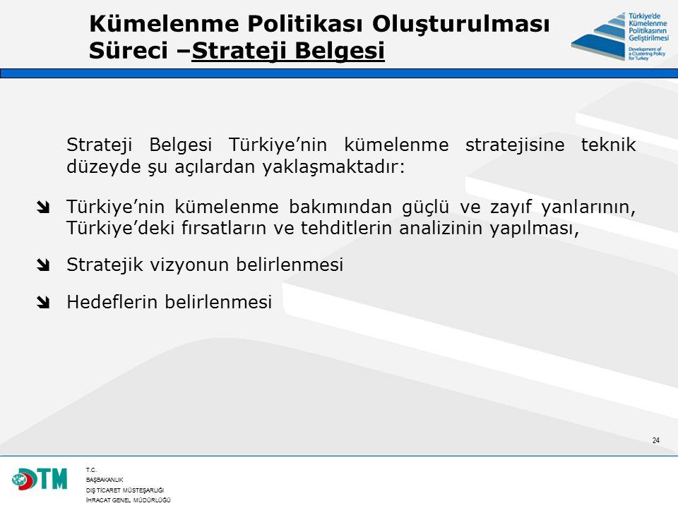 T.C. BAŞBAKANLIK DIŞ TİCARET MÜSTEŞARLIĞI İHRACAT GENEL MÜDÜRLÜĞÜ 24 Kümelenme Politikası Oluşturulması Süreci –Strateji Belgesi Strateji Belgesi Türk