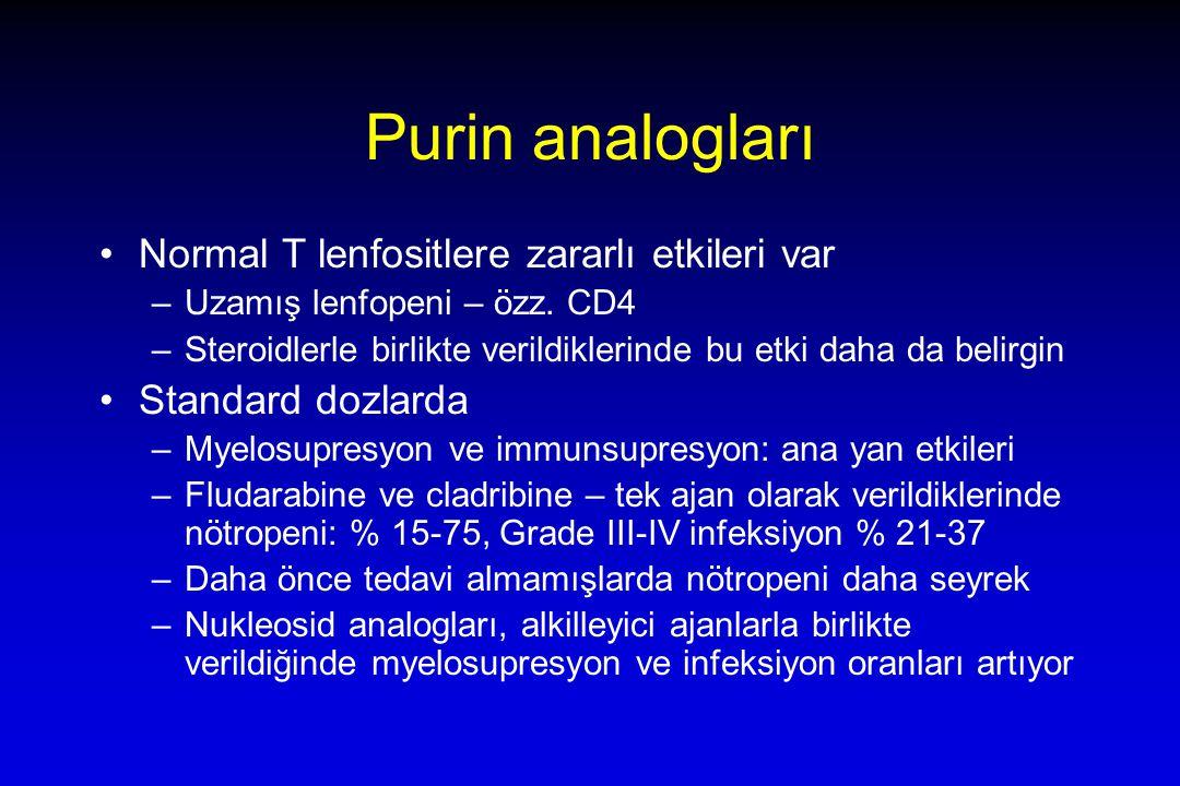 Purin analogları Normal T lenfositlere zararlı etkileri var –Uzamış lenfopeni – özz.