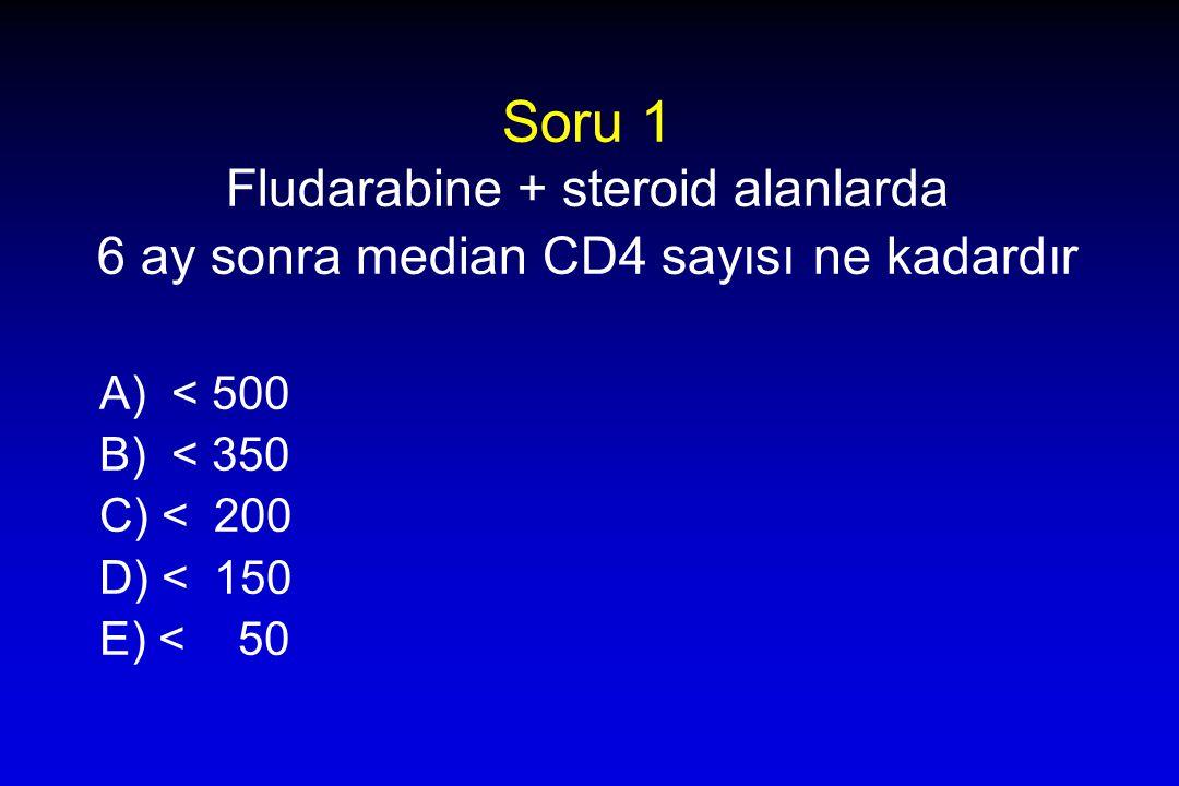 Soru 1 Fludarabine + steroid alanlarda 6 ay sonra median CD4 sayısı ne kadardır A) < 500 B) < 350 C) < 200 D) < 150 E) < 50