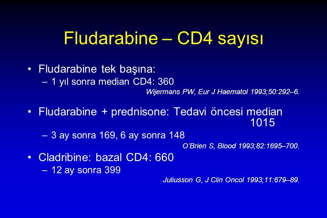 Fludarabine – CD4 sayısı Fludarabine tek başına: –1 yıl sonra median CD4: 360 Wijermans PW, Eur J Haematol 1993;50:292–6.