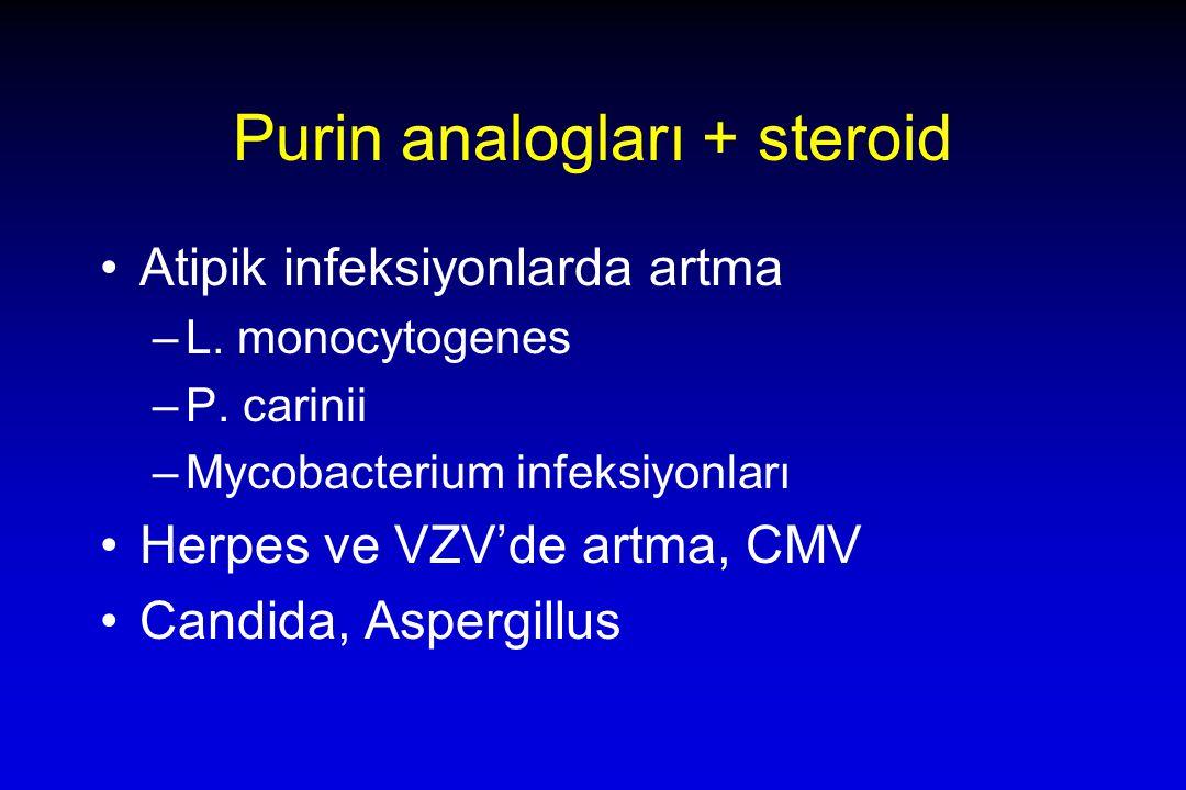 Purin analogları + steroid Atipik infeksiyonlarda artma –L.