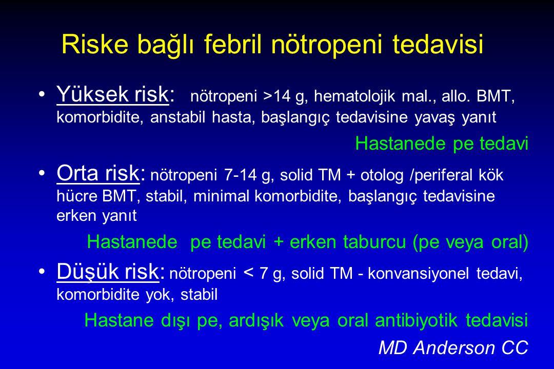 Riske bağlı febril nötropeni tedavisi Yüksek risk: nötropeni >14 g, hematolojik mal., allo.