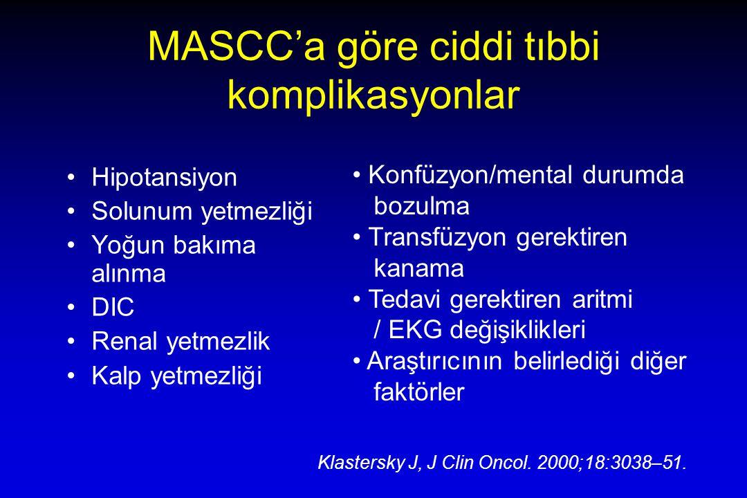 MASCC'a göre ciddi tıbbi komplikasyonlar Hipotansiyon Solunum yetmezliği Yoğun bakıma alınma DIC Renal yetmezlik Kalp yetmezliği Konfüzyon/mental durumda bozulma Transfüzyon gerektiren kanama Tedavi gerektiren aritmi / EKG değişiklikleri Araştırıcının belirlediği diğer faktörler Klastersky J, J Clin Oncol.