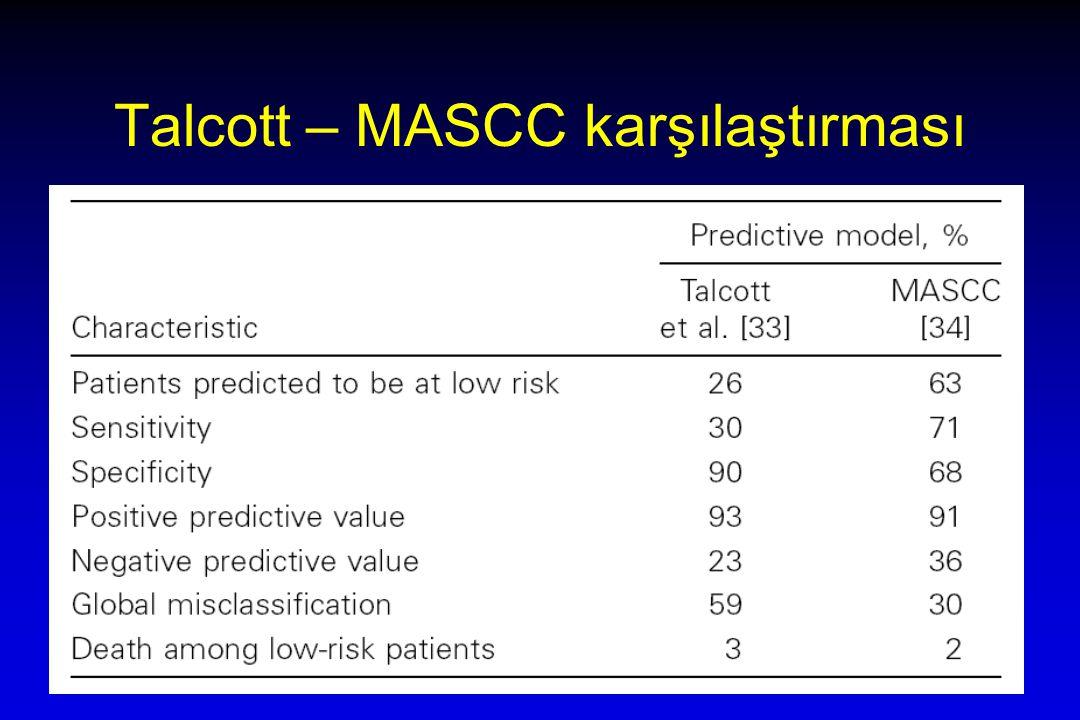 Talcott – MASCC karşılaştırması