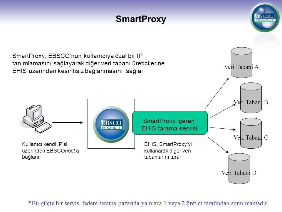 SmartProxy Kullanıcı kendi IP'si üzerinden EBSCOhost'a bağlanır SmartProxy içeren EHIS tarama servisi Veri Tabani A Veri Tabani B Veri Tabani C Veri Tabani D SmartProxy, EBSCO'nun kullanıcıya özel bir IP tanımlamasını sağlayarak diğer veri tabanı üreticilerine EHIS üzerinden kesintisiz bağlanmasını sağlar *Bu güçte bir servis, federe tarama pazarıda yalnızca 1 veya 2 üretici tarafından sunulmaktadır.