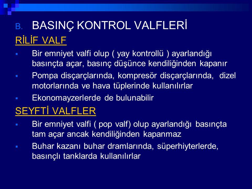 B. BASINÇ KONTROL VALFLERİ RİLİF VALF  Bir emniyet valfi olup ( yay kontrollü ) ayarlandığı basınçta açar, basınç düşünce kendiliğinden kapanır  Pom