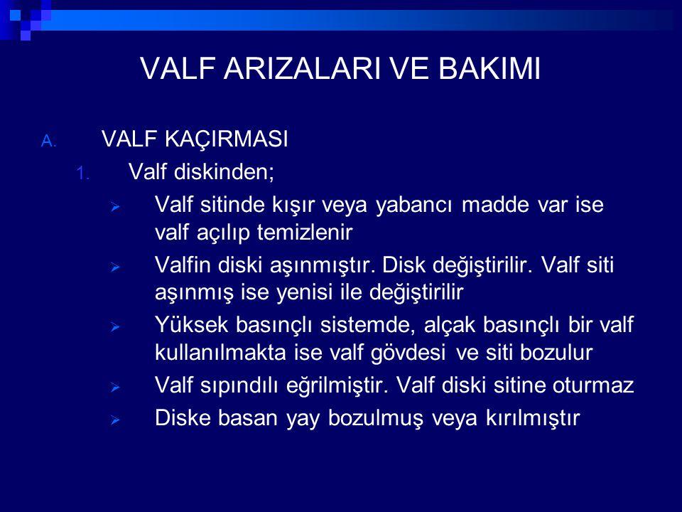 VALF ARIZALARI VE BAKIMI A. VALF KAÇIRMASI 1. Valf diskinden;  Valf sitinde kışır veya yabancı madde var ise valf açılıp temizlenir  Valfin diski aş