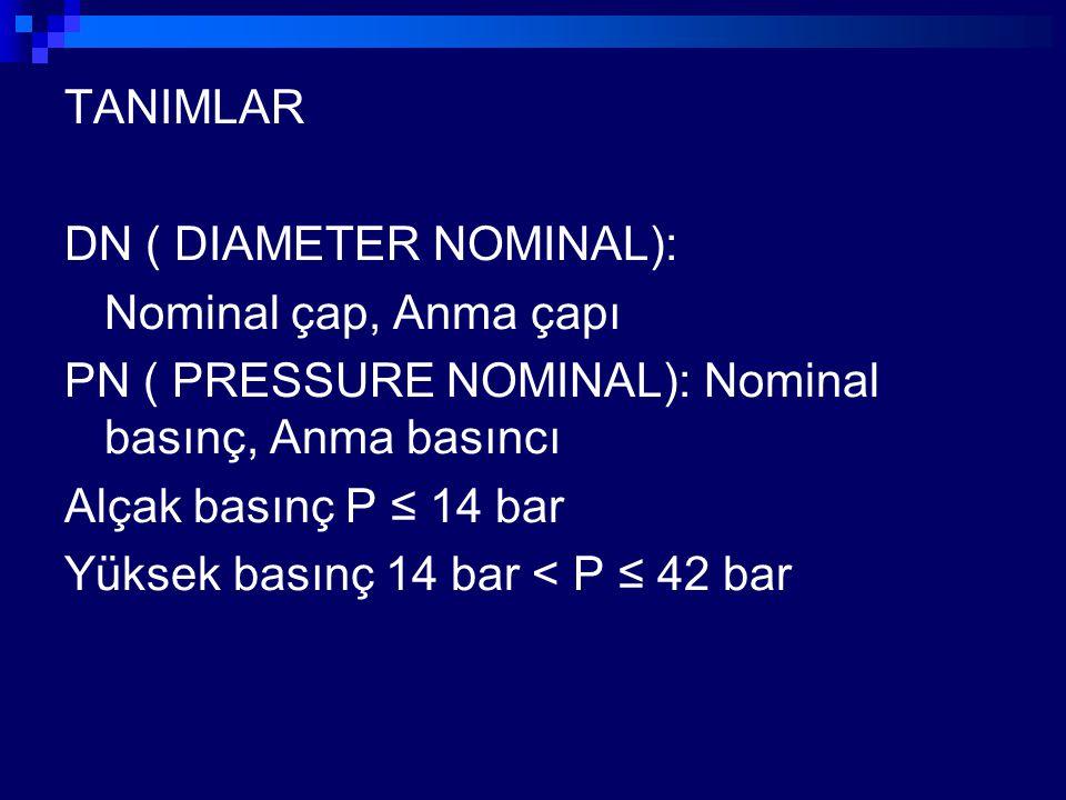 TANIMLAR DN ( DIAMETER NOMINAL): Nominal çap, Anma çapı PN ( PRESSURE NOMINAL):Nominal basınç, Anma basıncı Alçak basınç P ≤ 14 bar Yüksek basınç 14 b